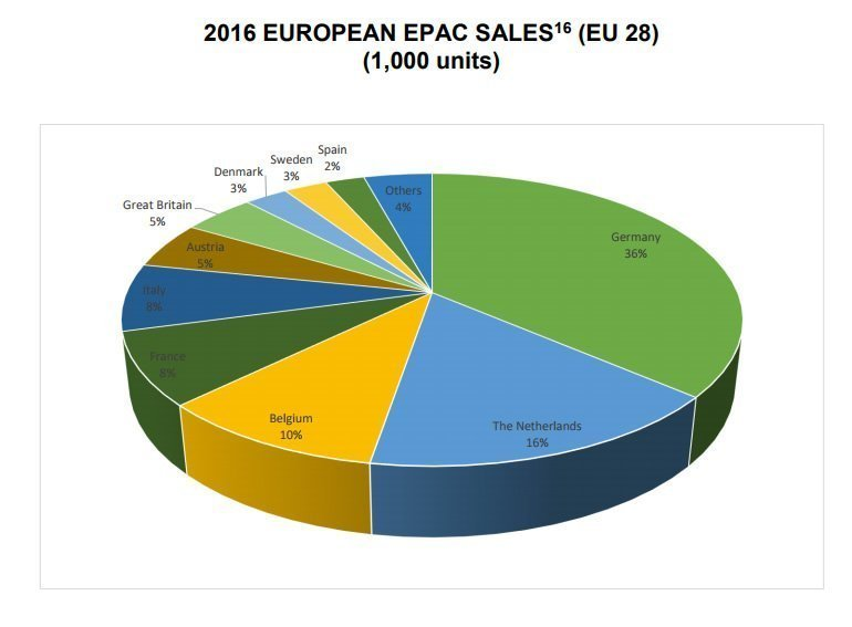 EPAC-EU-sales-countries.jpg